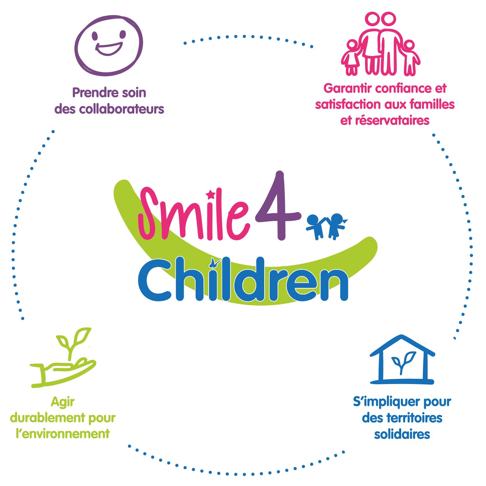 Smile4Children logo